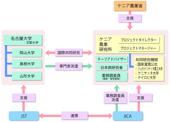 fig_structure-01.png